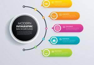 I Will Design A Killer Infographic Resume CV Design With Unique Style