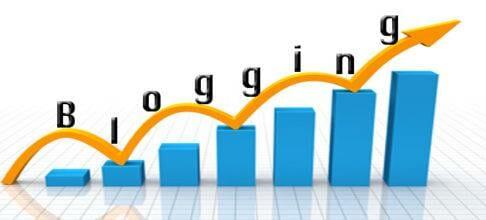 Online Global Marketing